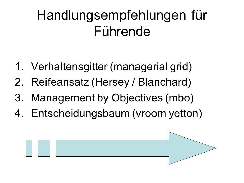Handlungsempfehlungen für Führende 1.Verhaltensgitter (managerial grid) 2.Reifeansatz (Hersey / Blanchard) 3.Management by Objectives (mbo) 4.Entscheidungsbaum (vroom yetton)