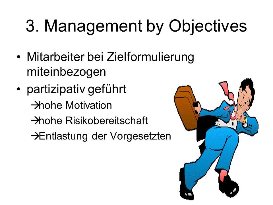 3. Management by Objectives Mitarbeiter bei Zielformulierung miteinbezogen partizipativ geführt  hohe Motivation  hohe Risikobereitschaft  Entlastu