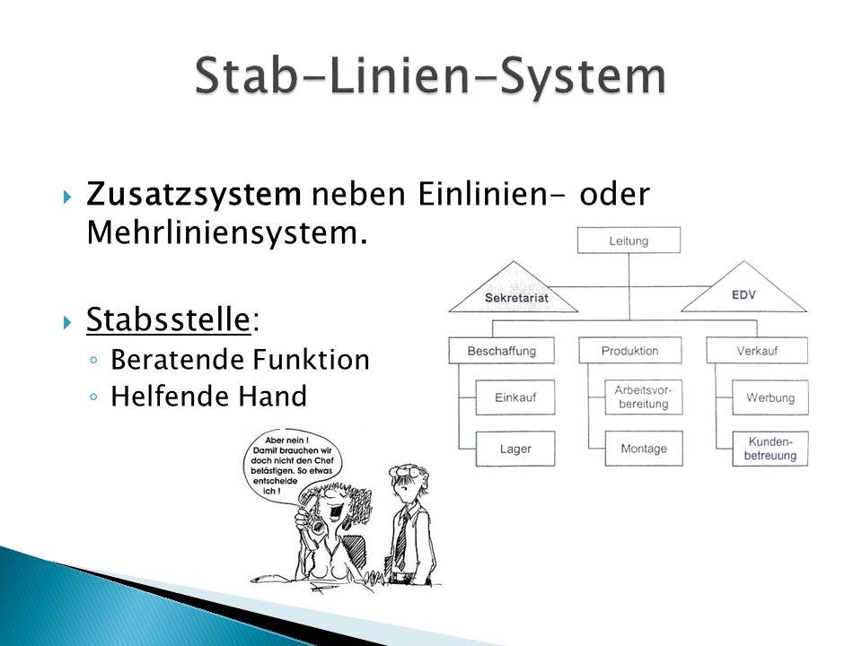  Zusatzsystem neben Einlinien- oder Mehrliniensystem.  Stabsstelle: ◦ Beratende Funktion ◦ Helfende Hand