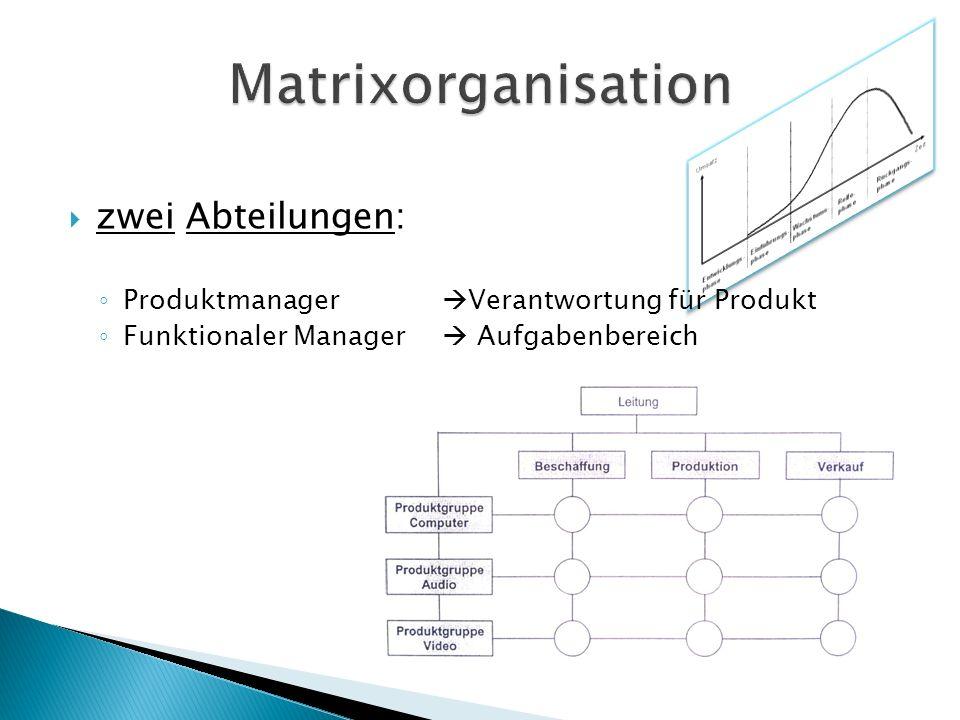  zwei Abteilungen: ◦ Produktmanager  Verantwortung für Produkt ◦ Funktionaler Manager  Aufgabenbereich
