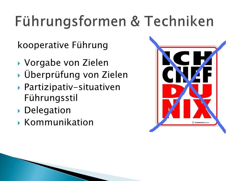 kooperative Führung  Vorgabe von Zielen  Überprüfung von Zielen  Partizipativ-situativen Führungsstil  Delegation  Kommunikation