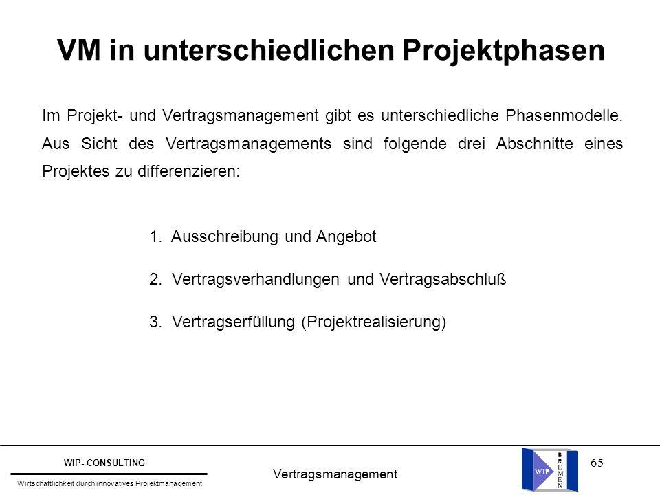 65 Vertragsmanagement WIP- CONSULTING Wirtschaftlichkeit durch innovatives Projektmanagement VM in unterschiedlichen Projektphasen Im Projekt- und Ver