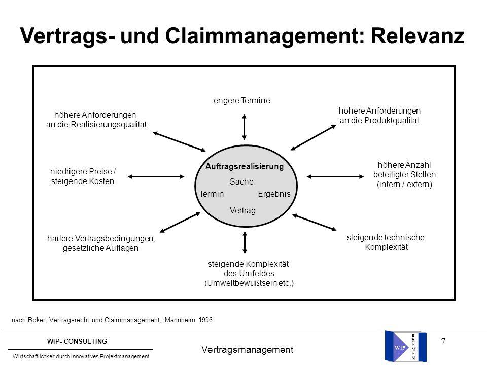 7 Vertragsmanagement WIP- CONSULTING Wirtschaftlichkeit durch innovatives Projektmanagement Vertrags- und Claimmanagement: Relevanz Auftragsrealisieru