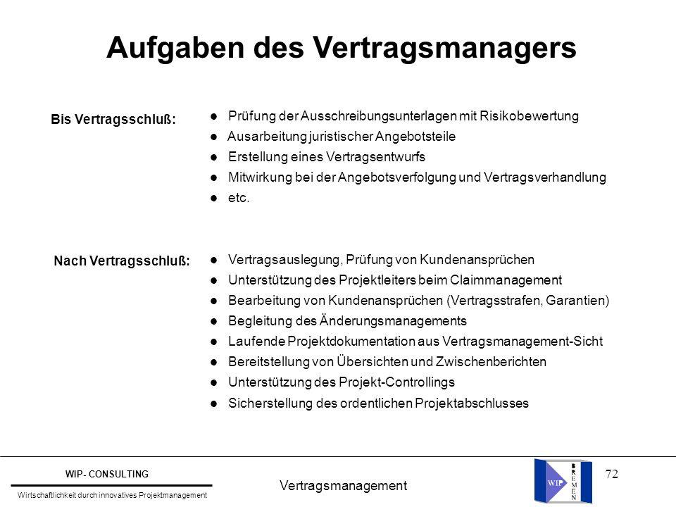 72 Vertragsmanagement WIP- CONSULTING Wirtschaftlichkeit durch innovatives Projektmanagement Aufgaben des Vertragsmanagers l Prüfung der Ausschreibung