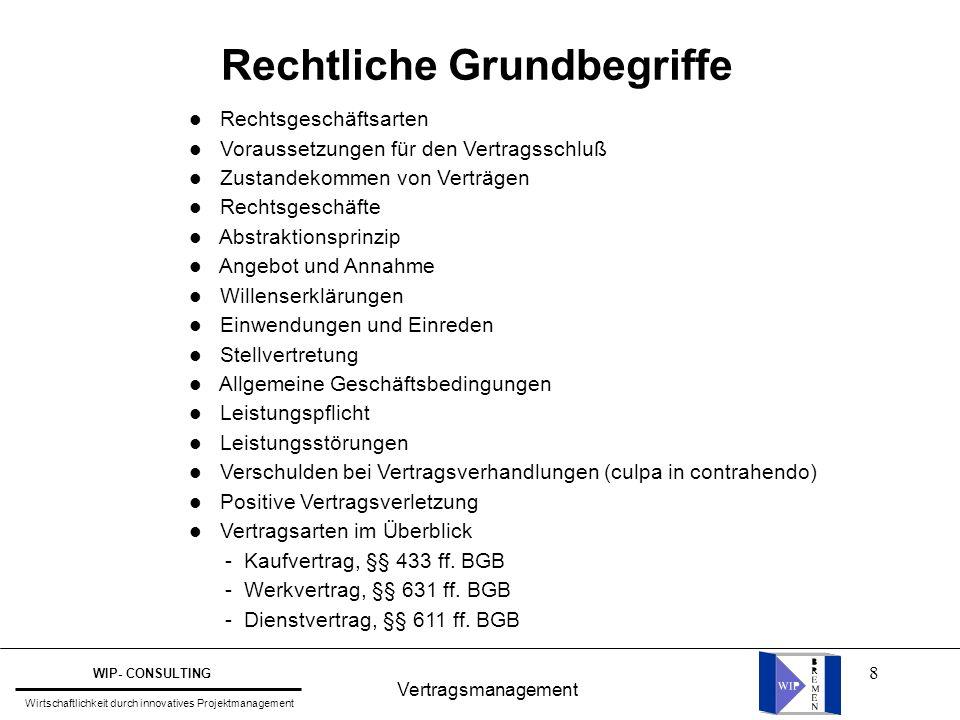 9 Vertragsmanagement WIP- CONSULTING Wirtschaftlichkeit durch innovatives Projektmanagement Rechtsgeschäfte Das BGB geht vom Grundsatz der Privatautonomie aus, d.h.