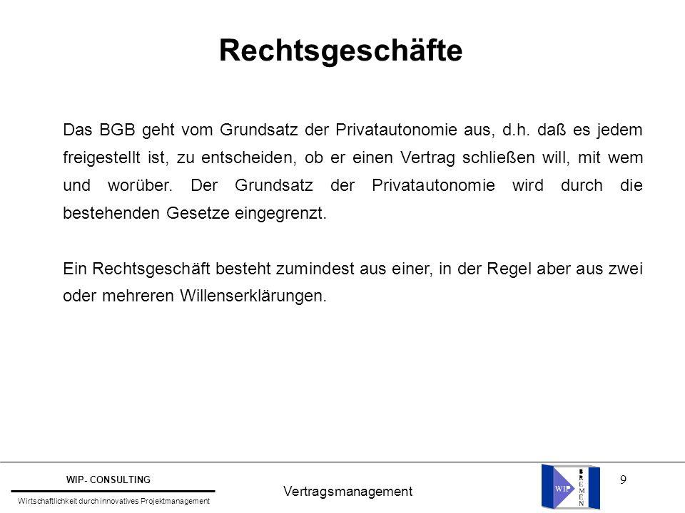9 Vertragsmanagement WIP- CONSULTING Wirtschaftlichkeit durch innovatives Projektmanagement Rechtsgeschäfte Das BGB geht vom Grundsatz der Privatauton