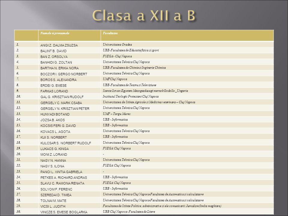 Numele si prenumeleFacultatea 1. ANGI Z. DALMA ZSUZSA Universitatea Oradea 2. BALINT B. DAVID UBB-Facultatea de Educatie fizica si sport 3. BAN Z. ORS