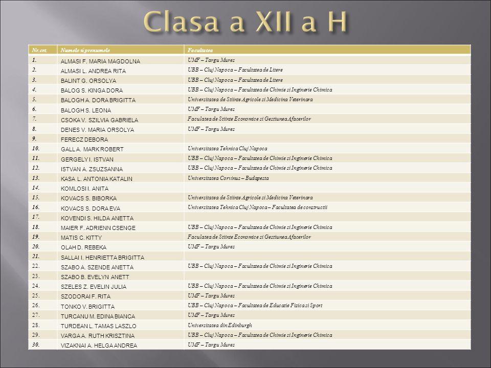 Nr.crt.Numele si prenumeleFacultatea 1. ALMASI F. MARIA MAGDOLNA UMF – Targu Mures 2. ALMASI L. ANDREA RITA UBB – Cluj Napoca – Facultatea de Litere 3