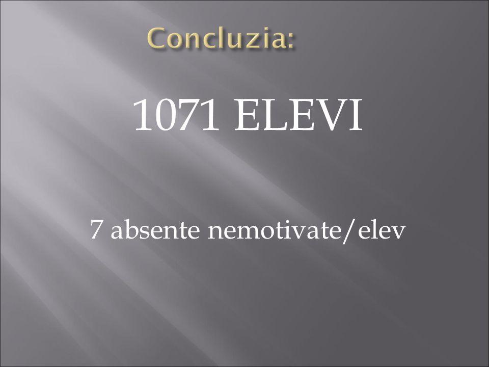 1071 ELEVI 7 absente nemotivate/elev