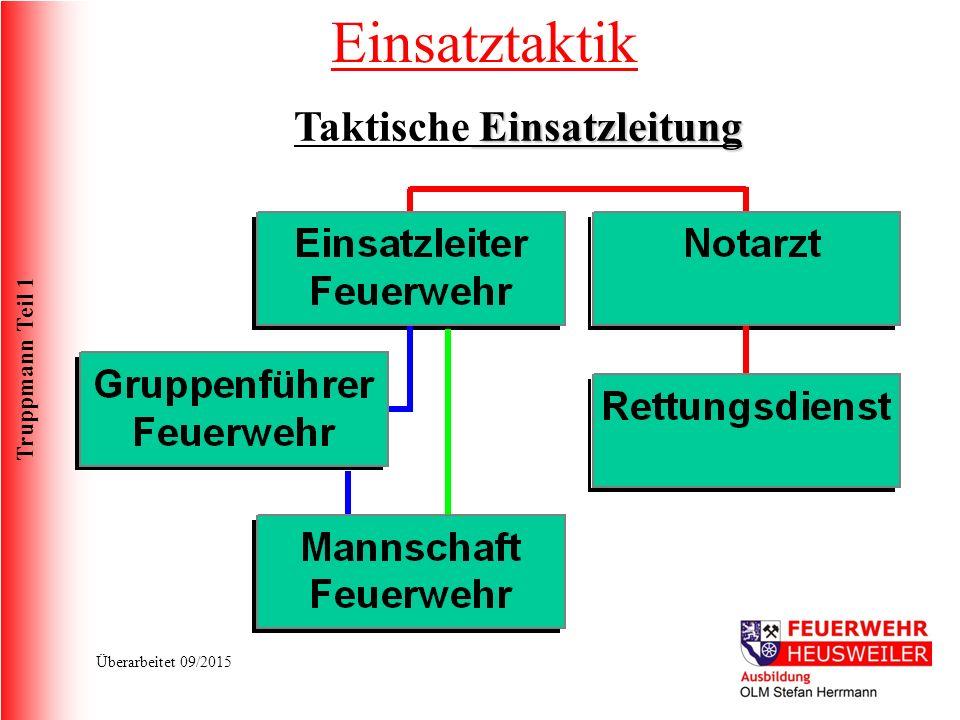 Truppmann Teil 1 Überarbeitet 09/2015 Einsatzleitung Taktische Einsatzleitung Einsatztaktik