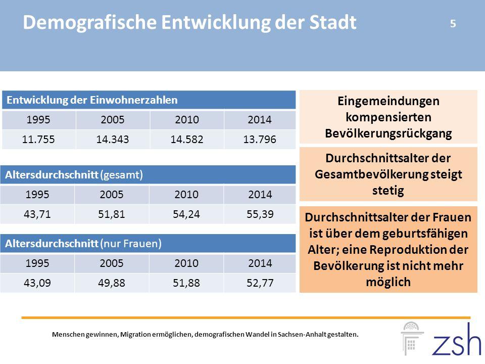 Demografische Entwicklung der Stadt Menschen gewinnen, Migration ermöglichen, demografischen Wandel in Sachsen-Anhalt gestalten.