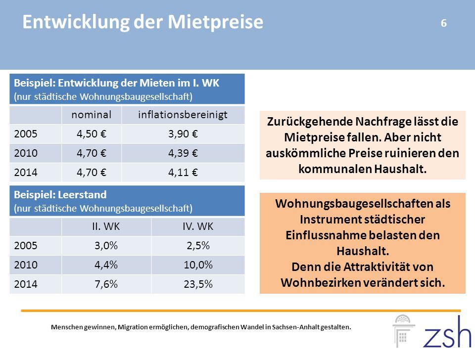 Menschen gewinnen, Migration ermöglichen, demografischen Wandel in Sachsen-Anhalt gestalten. Entwicklung der Mietpreise Zurückgehende Nachfrage lässt