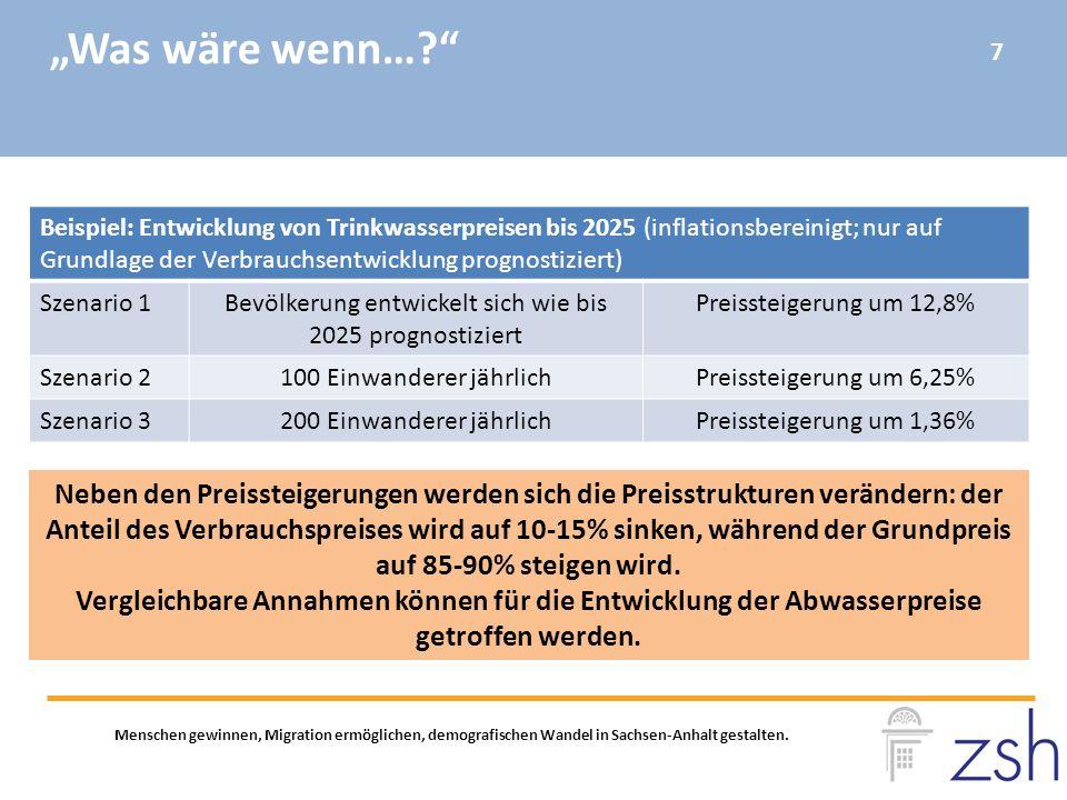"""Menschen gewinnen, Migration ermöglichen, demografischen Wandel in Sachsen-Anhalt gestalten. """"Was wäre wenn…?"""" Beispiel: Entwicklung von Trinkwasserpr"""