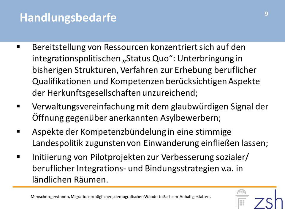 Menschen gewinnen, Migration ermöglichen, demografischen Wandel in Sachsen-Anhalt gestalten.  Bereitstellung von Ressourcen konzentriert sich auf den