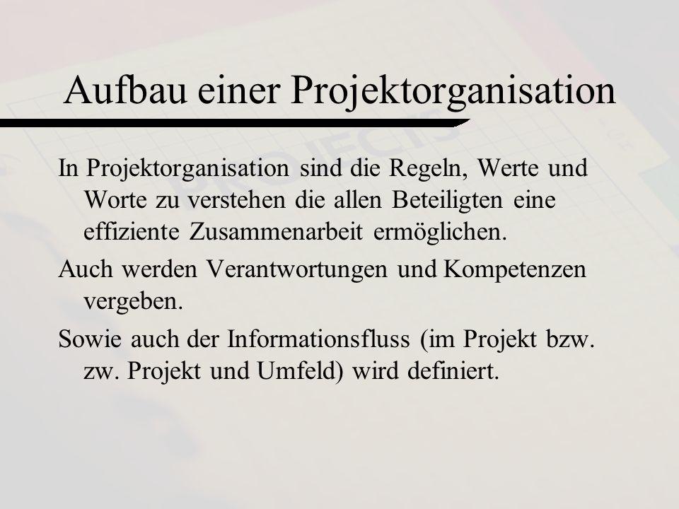 by Loss Maier Mennel1 Aufbau einer Projektorganisation In Projektorganisation sind die Regeln, Werte und Worte zu verstehen die allen Beteiligten eine effiziente Zusammenarbeit ermöglichen.