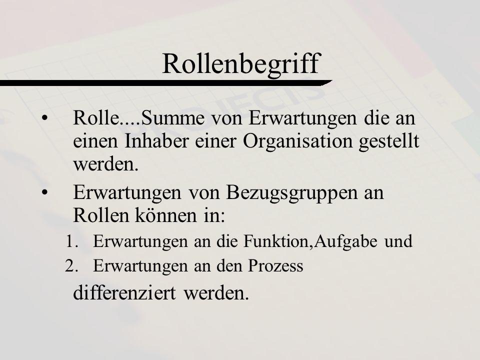 by Loss Maier Mennel4 Rollenbegriff Rolle....Summe von Erwartungen die an einen Inhaber einer Organisation gestellt werden.