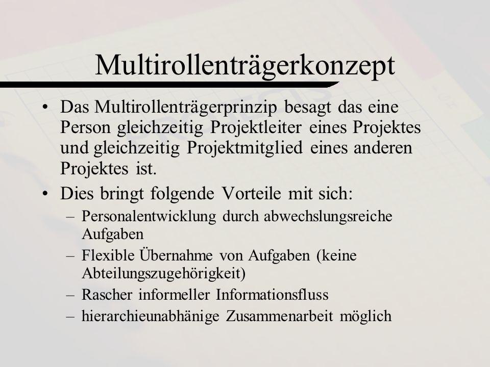 by Loss Maier Mennel7 Multirollenträgerkonzept Das Multirollenträgerprinzip besagt das eine Person gleichzeitig Projektleiter eines Projektes und gleichzeitig Projektmitglied eines anderen Projektes ist.