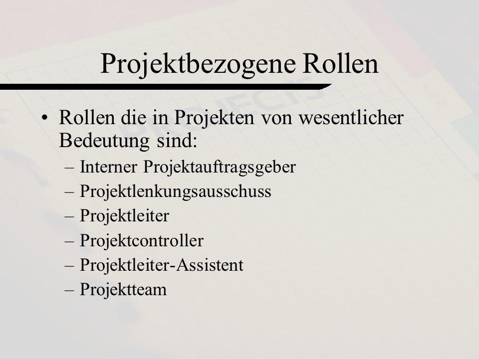 by Loss Maier Mennel8 Projektbezogene Rollen Rollen die in Projekten von wesentlicher Bedeutung sind: –Interner Projektauftragsgeber –Projektlenkungsausschuss –Projektleiter –Projektcontroller –Projektleiter-Assistent –Projektteam