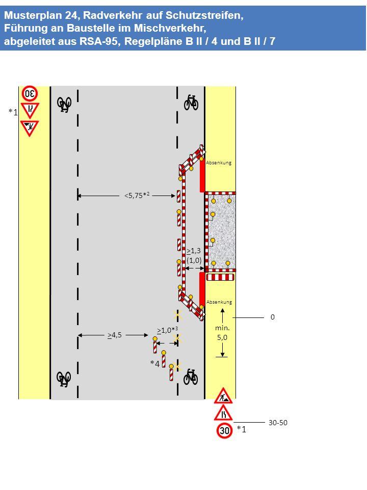 Musterplan 24, Radverkehr auf Schutzstreifen, Führung an Baustelle im Mischverkehr, abgeleitet aus RSA-95, Regelpläne B II / 4 und B II / 7 > 1,3 (1,0