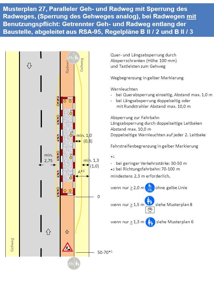 Gehweg Radweg Gehweg 50-70* 1 Musterplan 27, Paralleler Geh- und Radweg mit Sperrung des Radweges, (Sperrung des Gehweges analog), bei Radwegen mit Be