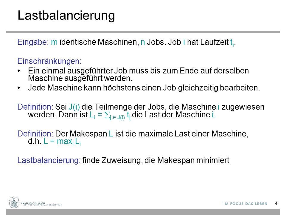 5 Lastbalancierung: List Scheduling List-Scheduling Algorithmus: Betrachte n Jobs in einer festen Reihenfolge Weise Job j der Maschine mit z.Zt.
