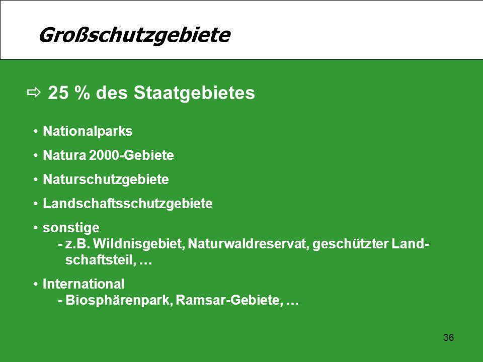 36 Großschutzgebiete  25 % des Staatgebietes Nationalparks Natura 2000-Gebiete Naturschutzgebiete Landschaftsschutzgebiete sonstige - z.B. Wildnisgeb