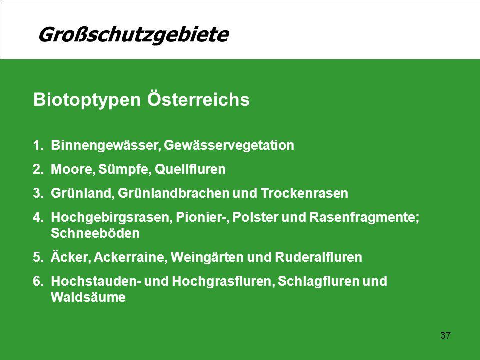 37 Großschutzgebiete Biotoptypen Österreichs 1.Binnengewässer, Gewässervegetation 2.Moore, Sümpfe, Quellfluren 3.Grünland, Grünlandbrachen und Trocken