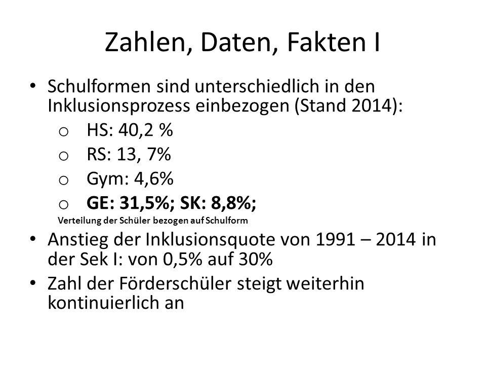 Zahlen, Daten, Fakten I Schulformen sind unterschiedlich in den Inklusionsprozess einbezogen (Stand 2014): o HS: 40,2 % o RS: 13, 7% o Gym: 4,6% o GE: