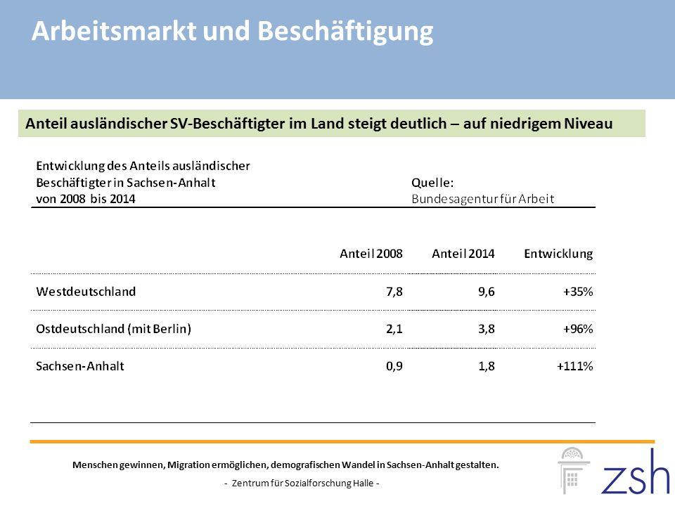 Menschen gewinnen, Migration ermöglichen, demografischen Wandel in Sachsen-Anhalt gestalten. Arbeitsmarkt und Beschäftigung Anteil ausländischer SV-Be