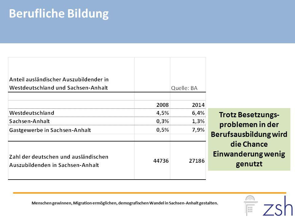 Berufliche Bildung Menschen gewinnen, Migration ermöglichen, demografischen Wandel in Sachsen-Anhalt gestalten. Trotz Besetzungs- problemen in der Ber