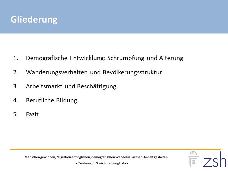 Gliederung Menschen gewinnen, Migration ermöglichen, demografischen Wandel in Sachsen-Anhalt gestalten. - Zentrum für Sozialforschung Halle - 1.Demogr