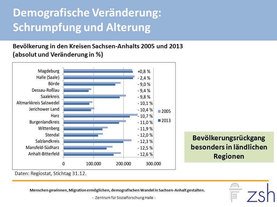 Daten: Regiostat, Stichtag 31.12. Bevölkerung in den Kreisen Sachsen-Anhalts 2005 und 2013 (absolut und Veränderung in %) Demografische Veränderung: S