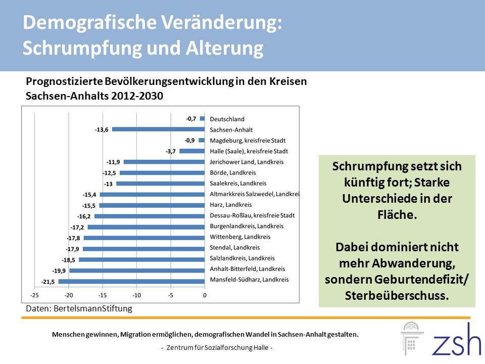 Daten: BertelsmannStiftung Prognostizierte Bevölkerungsentwicklung in den Kreisen Sachsen-Anhalts 2012-2030 Menschen gewinnen, Migration ermöglichen,