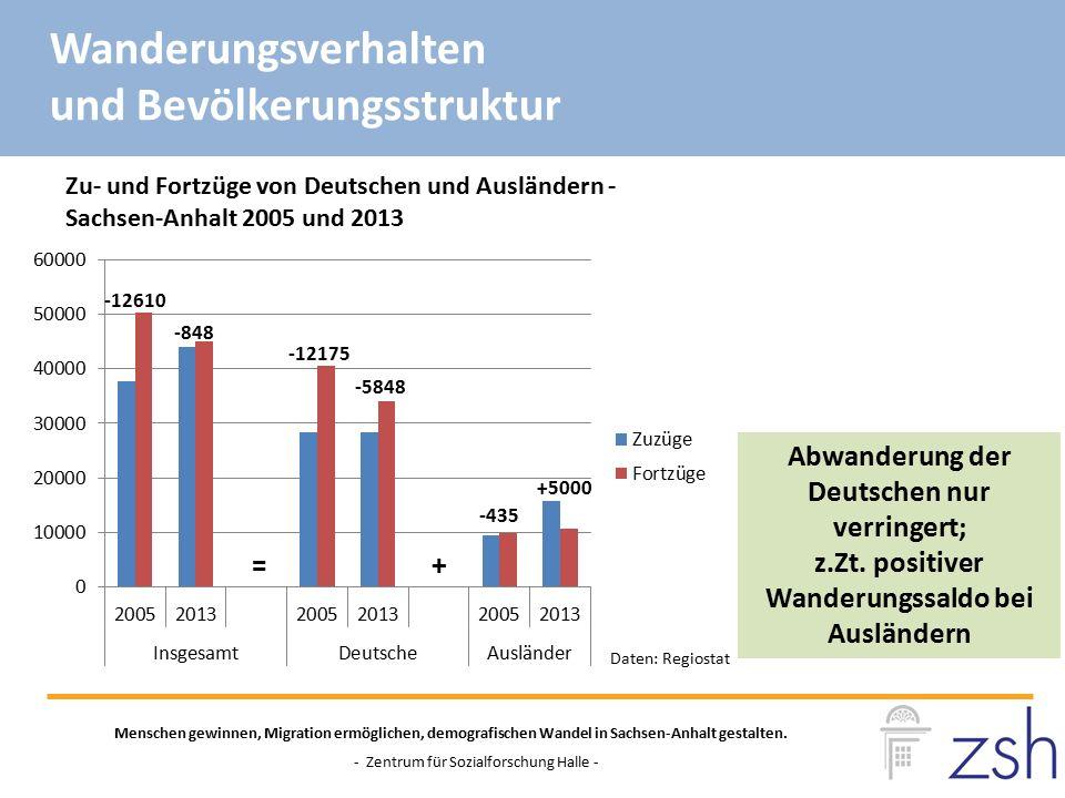 Zu- und Fortzüge von Deutschen und Ausländern - Sachsen-Anhalt 2005 und 2013 Daten: Regiostat Menschen gewinnen, Migration ermöglichen, demografischen