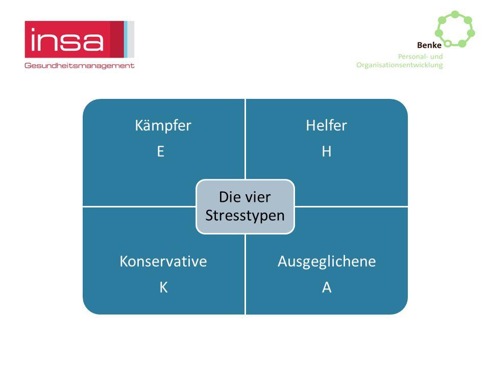 Kämpfer E Helfer H Konservative K Ausgeglichene A Die vier Stresstypen