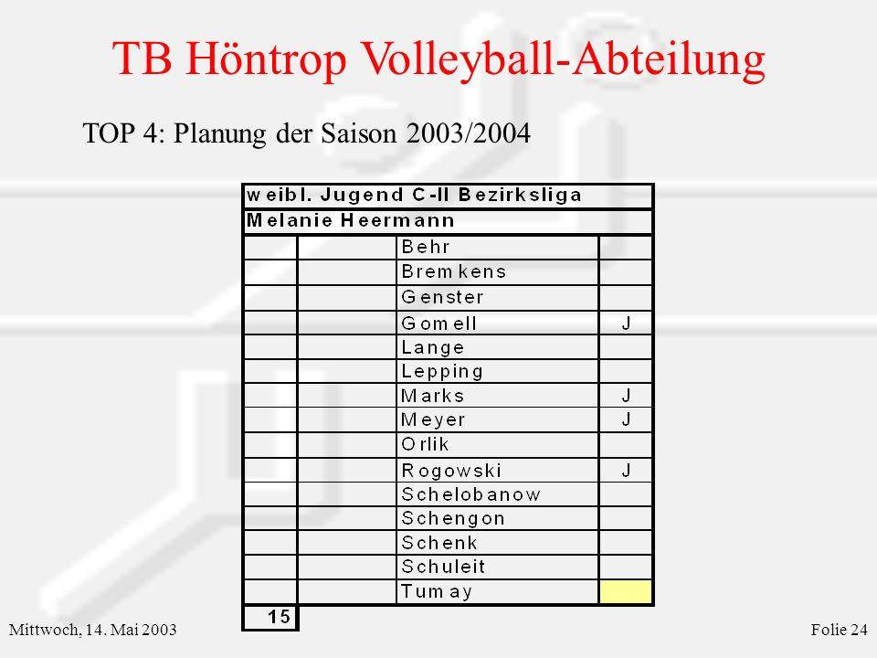 TB Höntrop Volleyball-Abteilung Mittwoch, 14. Mai 2003Folie 25 TOP 4: Planung der Saison 2003/2004