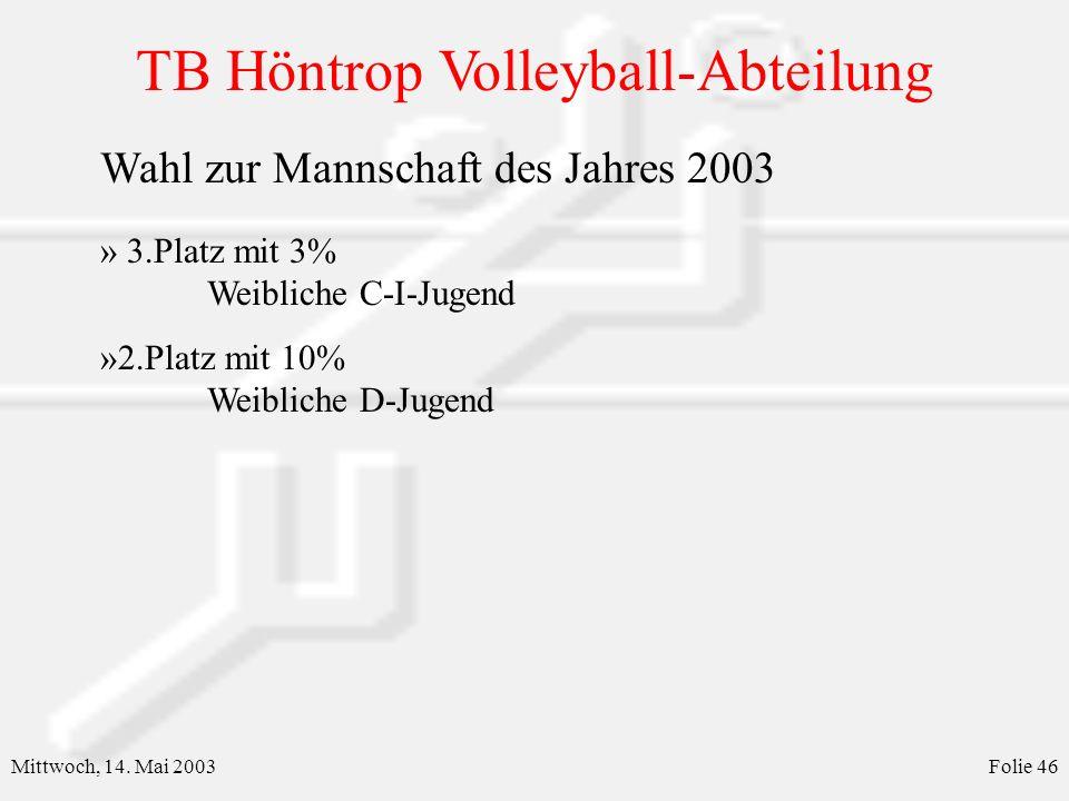 TB Höntrop Volleyball-Abteilung Mittwoch, 14.