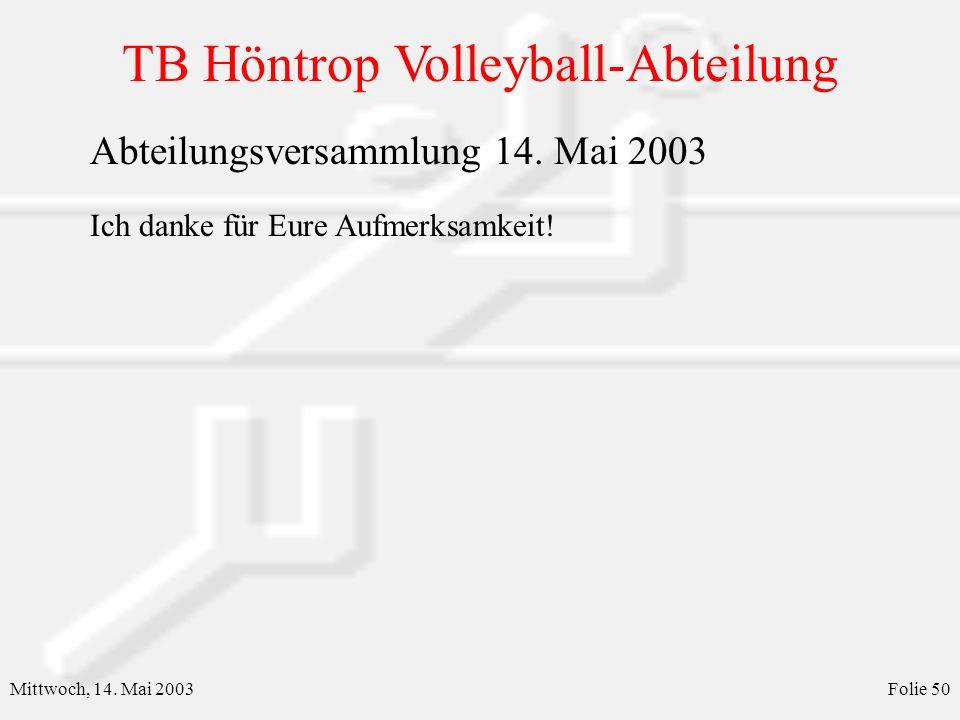 TB Höntrop Volleyball-Abteilung Mittwoch, 14. Mai 2003Folie 50 Abteilungsversammlung 14. Mai 2003 Ich danke für Eure Aufmerksamkeit!