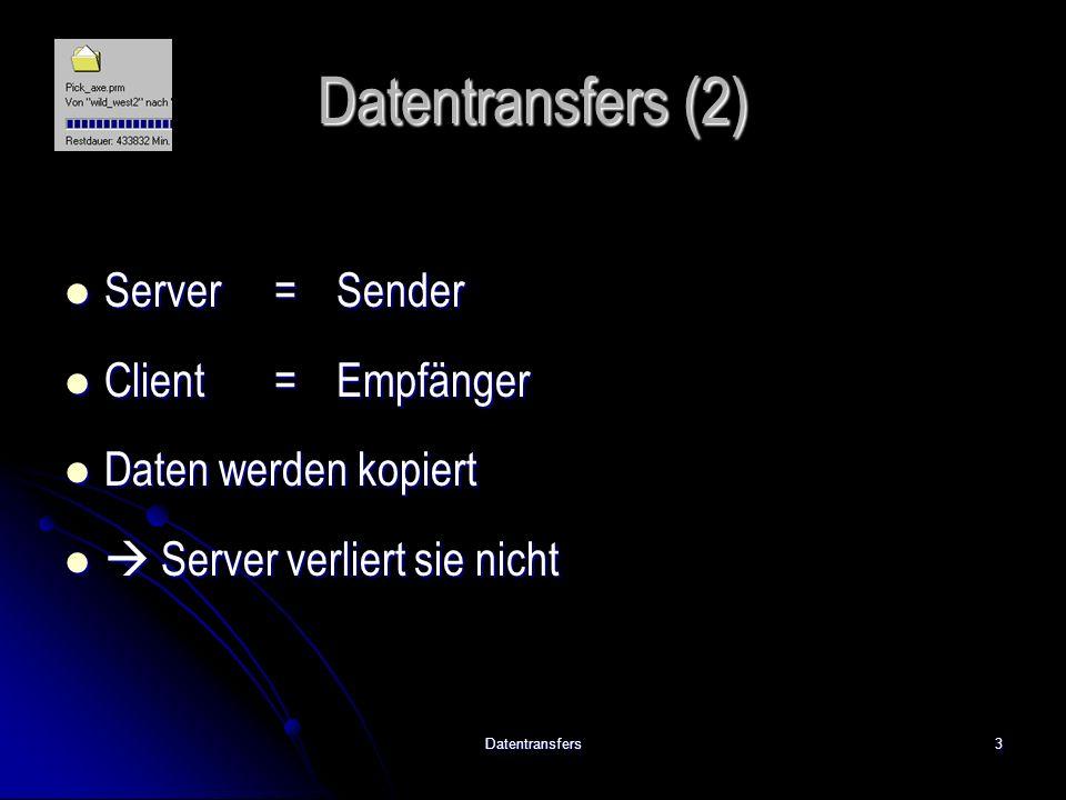 Datentransfers3 Datentransfers (2) Server=Sender Server=Sender Client=Empfänger Client=Empfänger Daten werden kopiert Daten werden kopiert  Server verliert sie nicht  Server verliert sie nicht