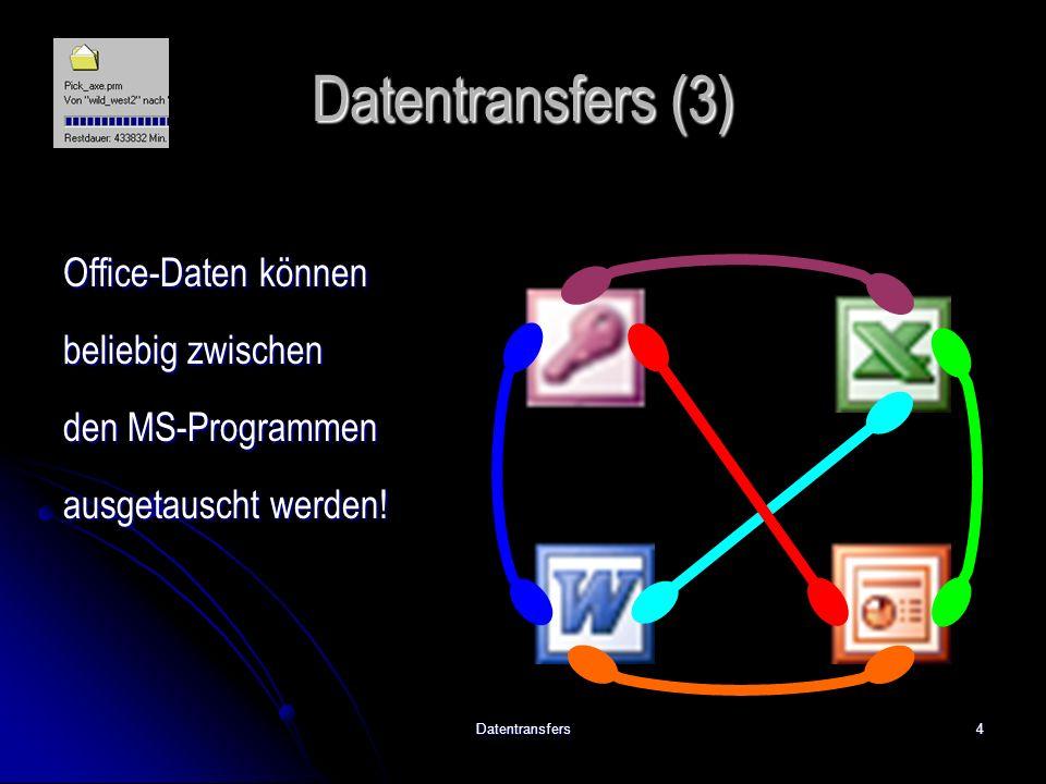 Datentransfers4 Datentransfers (3) Office-Daten können beliebig zwischen den MS-Programmen ausgetauscht werden!