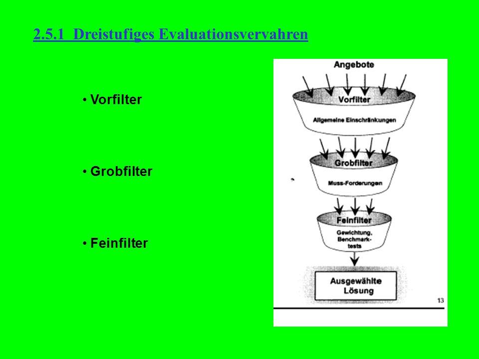 2.5.1 Dreistufiges Evaluationsvervahren Vorfilter Grobfilter Feinfilter