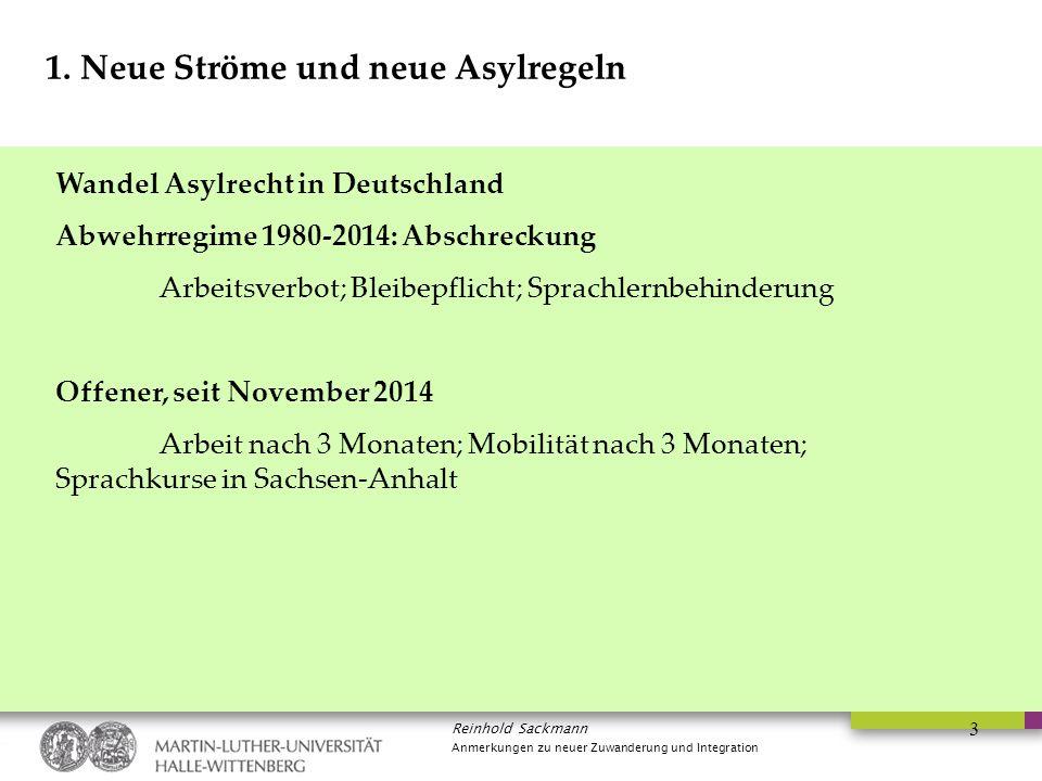 Reinhold Sackmann Anmerkungen zu neuer Zuwanderung und Integration 3 1. Neue Ströme und neue Asylregeln Wandel Asylrecht in Deutschland Abwehrregime 1