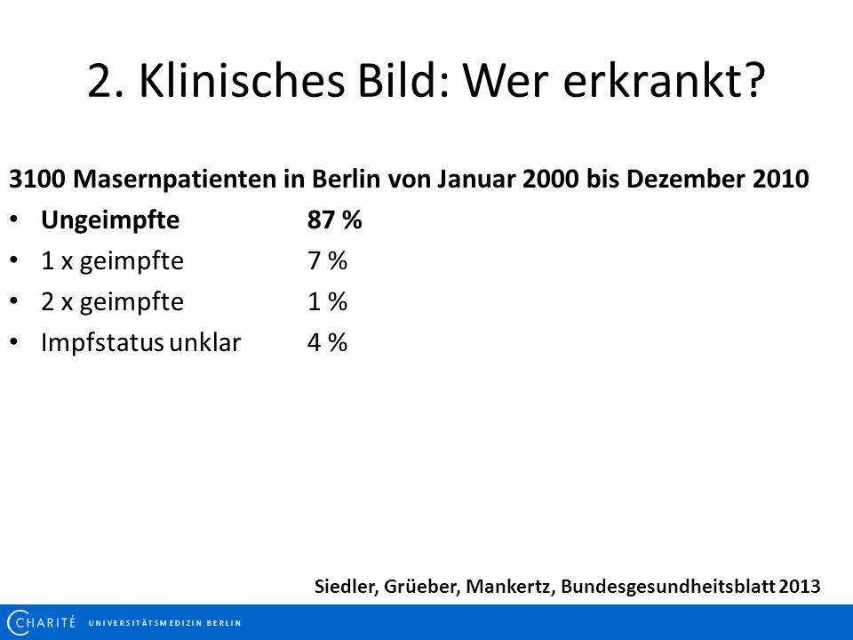 U N I V E R S I T Ä T S M E D I Z I N B E R L I N 2. Klinisches Bild: Wer erkrankt? 3100 Masernpatienten in Berlin von Januar 2000 bis Dezember 2010 U