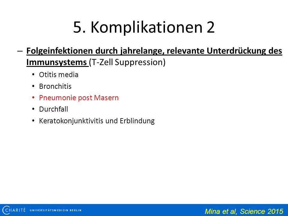 5. Komplikationen 2 U N I V E R S I T Ä T S M E D I Z I N B E R L I N – Folgeinfektionen durch jahrelange, relevante Unterdrückung des Immunsystems (T