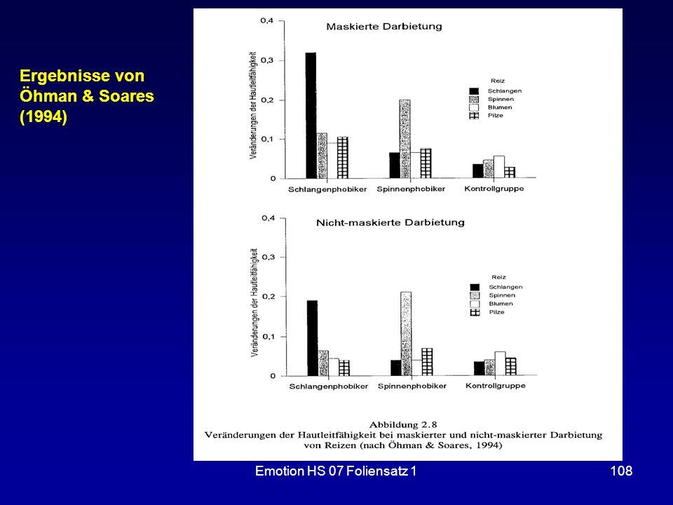 Emotion HS 07 Foliensatz 1108 Ergebnisse von Öhman & Soares (1994)