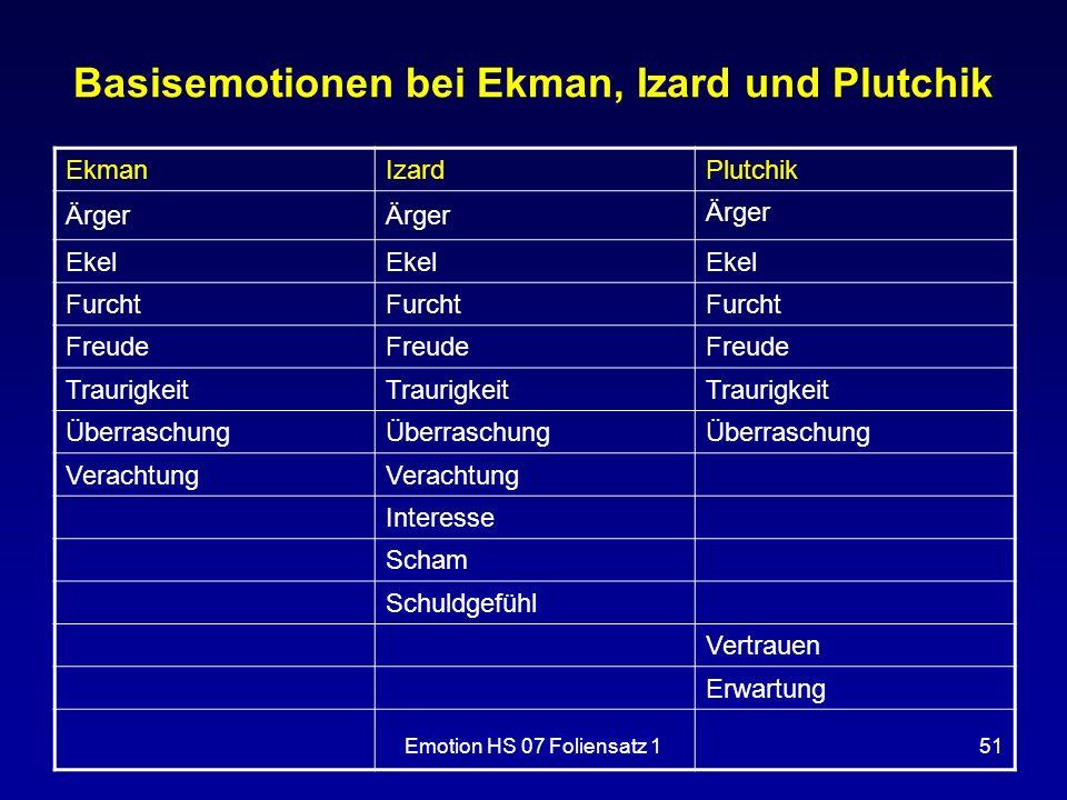 Emotion HS 07 Foliensatz 151 Basisemotionen bei Ekman, Izard und Plutchik EkmanIzardPlutchik Ärger Ekel Furcht Freude Traurigkeit Überraschung Veracht