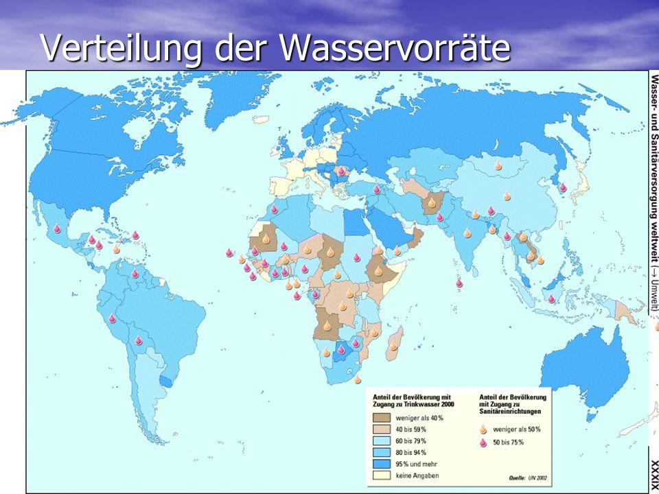 Verteilung der Wasservorräte