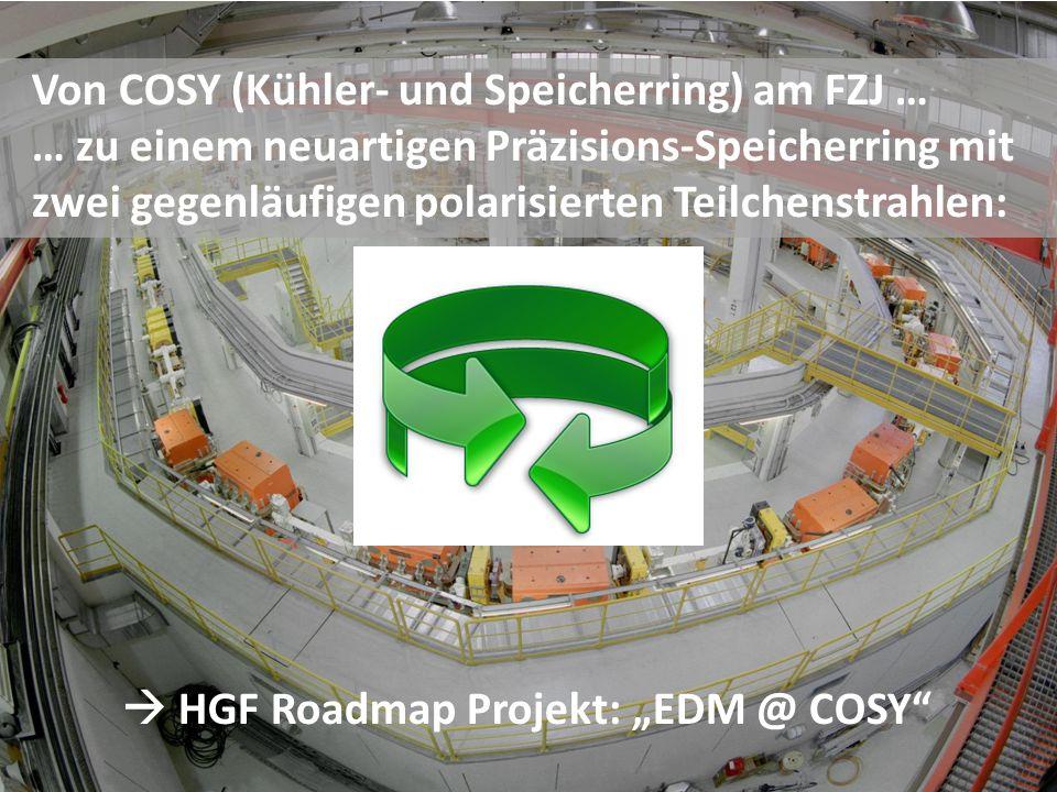 """… zu einem neuartigen Präzisions-Speicherring mit zwei gegenläufigen polarisierten Teilchenstrahlen:  HGF Roadmap Projekt: """"EDM @ COSY"""""""