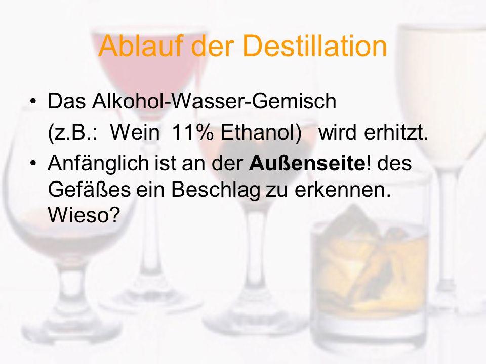 Ablauf der Destillation Das Alkohol-Wasser-Gemisch (z.B.: Wein 11% Ethanol) wird erhitzt. Anfänglich ist an der Außenseite! des Gefäßes ein Beschlag z