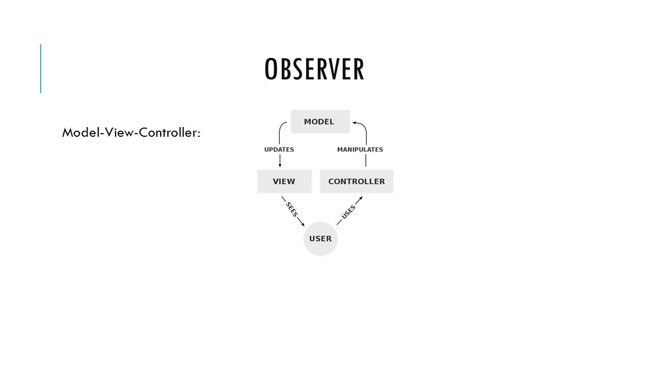OBSERVER Model-View-Controller: